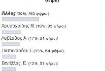 """Δημοσκόπηση agrinionews για ΠΑΣΟΚ: Πλειοψήφισε ο """"άλλος"""""""