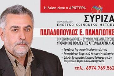 Παπαδόπουλος Banner