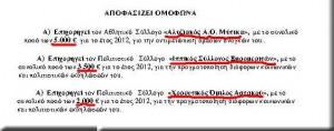 Οι επιχορηγήσεις του Δήμου Ξηρομέρου σε συλλόγους