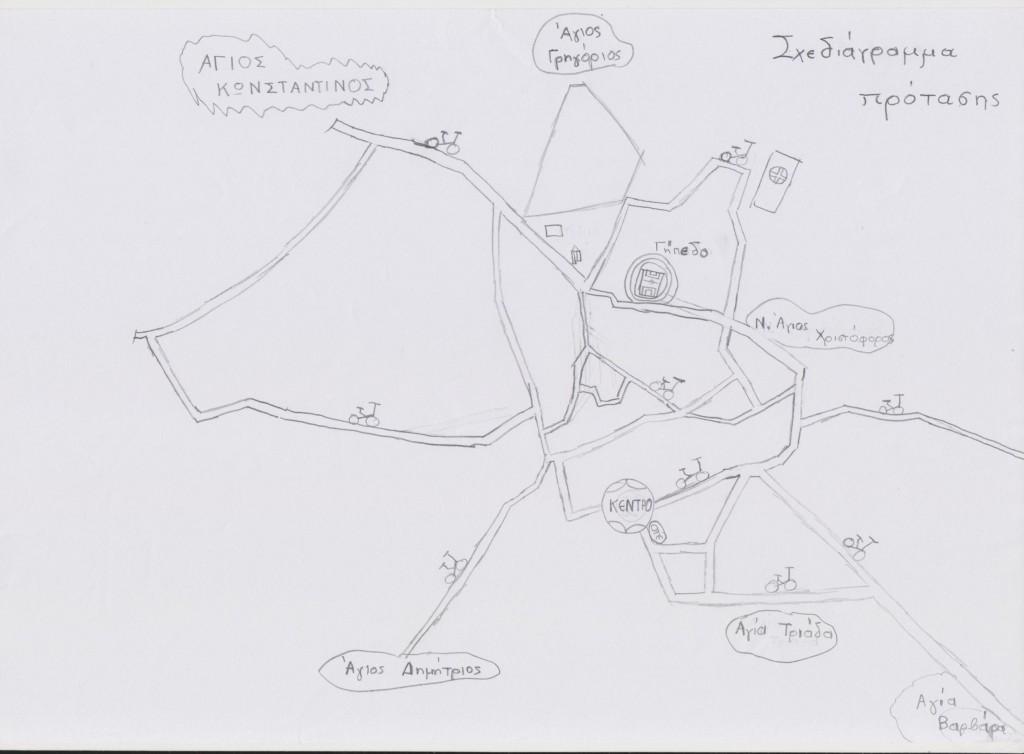 Σχεδιάγραμμα πρότασης ποδηλατόδρομων