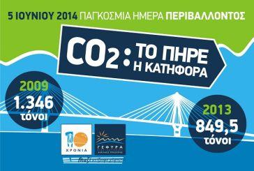 Παγκόσμια Ημέρα Περιβάλλοντος: Η Γέφυρα Ρίου – Αντιρρίου μειώνει τις εκπομπές ρύπων
