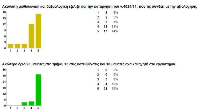dimoskopisi1