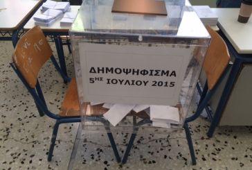 Τελικό αποτέλεσμα στον δήμο Αμφιλοχίας- ΟΧΙ 56,57%