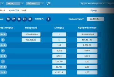 Τζόκερ: Ένα τυχερό δελτίο κέρδισε τα 15,5 εκατ.ευρώ!
