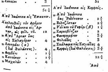 Το…GPS του 1829 για την Αιτωλοακαρνανία!