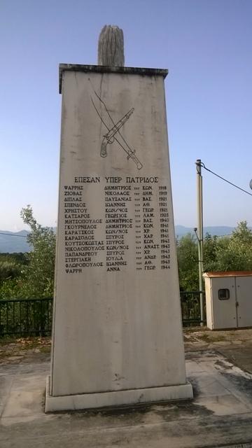 Το μνημείο πεσόντων σε Μικρασιατικό μέτωπο-Γερμανική Κατοχή της Άνω Μυρτιάς Θέρμου