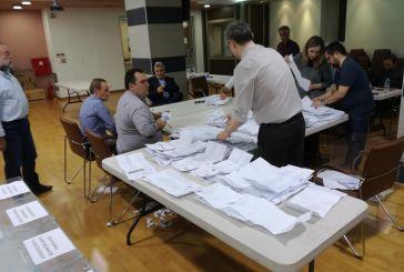 Εκλογές ΤΕΕ: μεγάλη νίκη για τη «Δημοκρατική Κίνηση Μηχανικών- Συνεργαζόμενοι»