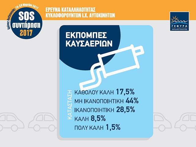 koi-pit-stop-gefyra-stats (2)