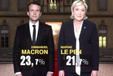 Γαλλικά exit polls: Πρώτος ο Μακρόν 23,7% -Δεύτερη η Λεπέν με 21,7%
