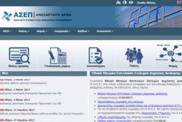 Προκήρυξη ΑΣΕΠ: 52 θέσεις προσωπικού στο Υπουργείο Οικονομικών