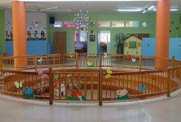 Δύο βρεφικά τμήματα την επόμενη χρονιά στον 5ο Παιδικό Σταθμό Αγρινίου