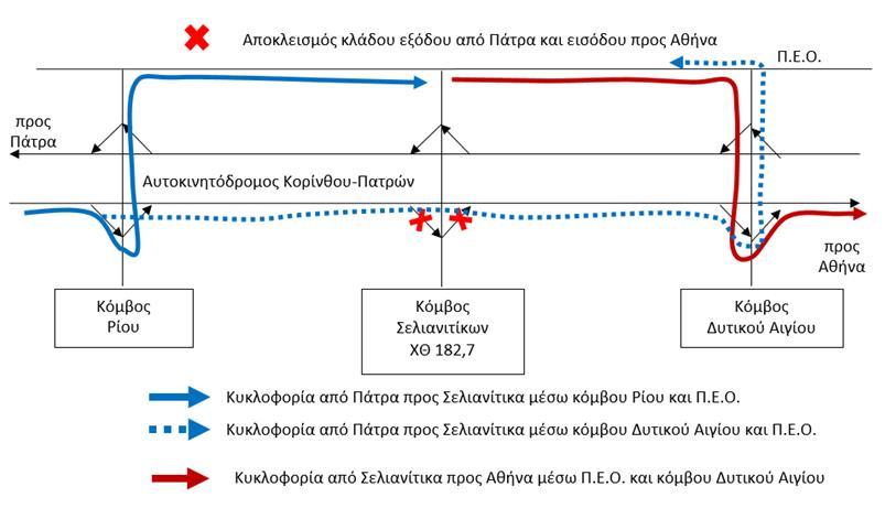 koi-selianitika-apokleismos