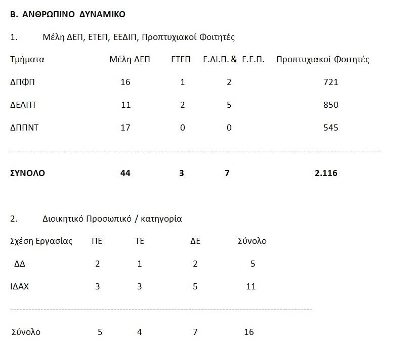 syndesmos-ena-panepistimio-2
