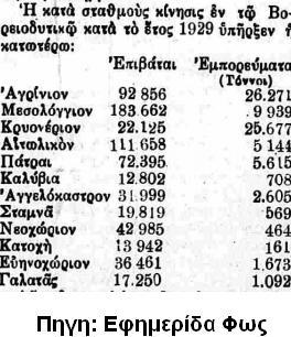 trenoagrinio1929