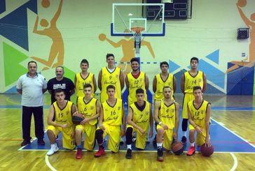 Εφηβικό μπάσκετ: Μεγάλη νίκη της ΑΛΦΑ 93 επί της ΓΕΑ με πρωταγωνιστή τον Κόκκιο