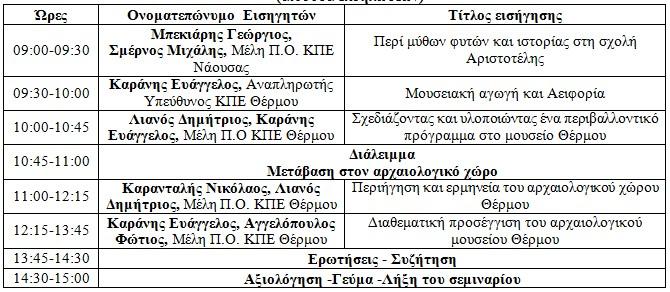 kpe-thermou-programma-2