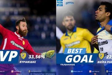 MVP της 17ης αγωνιστικής ο Δημήτρης Κυριακίδης – Best Goal ο Φάρλει Ρόσα