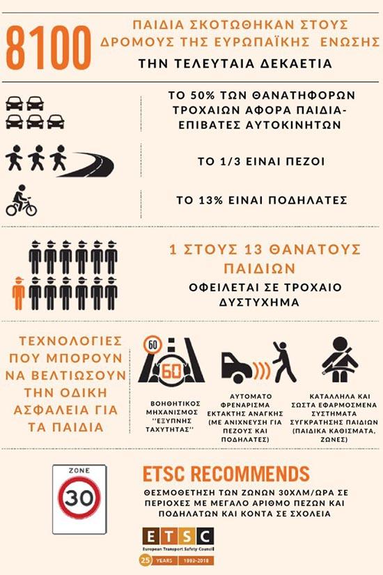 infographic-prostasia-paidion
