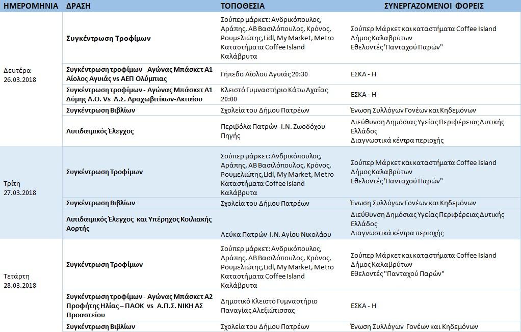 programma-evdomada-allileggiis (1)