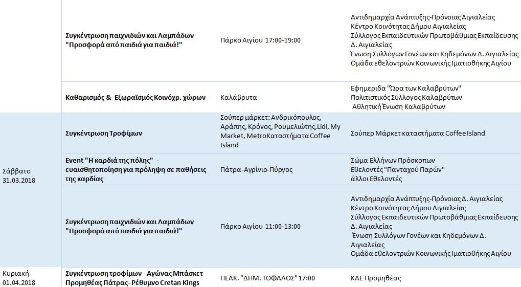 programma-evdomada-allileggiis (3)