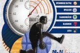 Πανελλήνιο Παίδων Μπάσκετ στο Αγρίνιο : Ζωντανή μετάδοση και στατιστική κάλυψη όλων των αγώνων