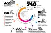 «ΦιλόΔημος II»:  205.000 ευρώ στο δήμο Ναυπακτίας για την αναβάθμιση παιδικών χαρών