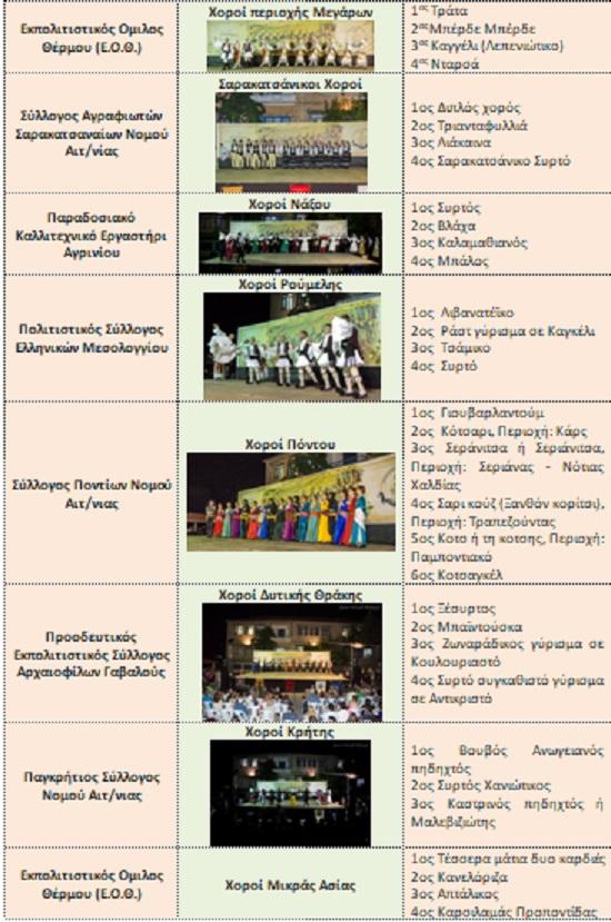 festival-xoron-thermo-4