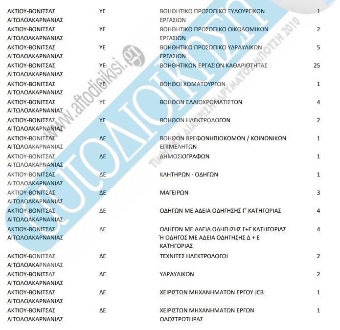 theseis-koinofelis (1)