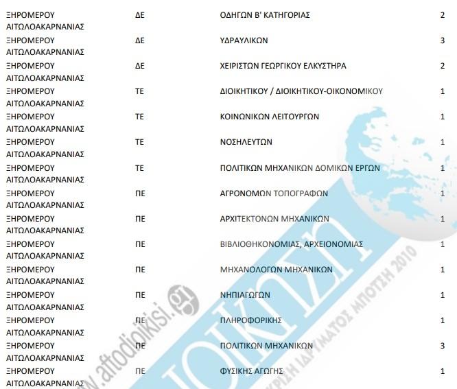 theseis-koinofelis (12)