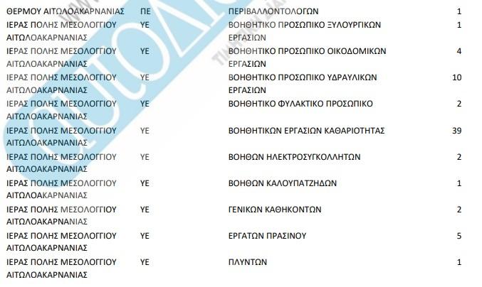 theseis-koinofelis (7)