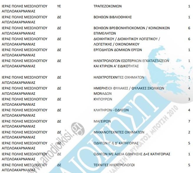 theseis-koinofelis (8)