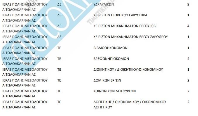 theseis-koinofelis (9)