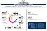 «ΦιλόΔημος II»: 490.000 ευρώ για την προμήθεια μηχανημάτων έργου στον Δήμο Αγρινίου
