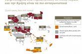 Στα «ζόμπι» του ξενοδοχειακού κλάδου η Δυτική Ελλάδα