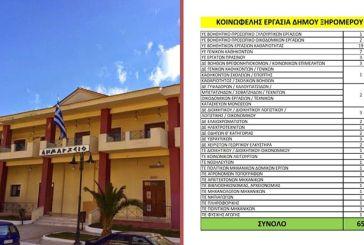 Τέσσερις προσλήψεις στα οκτάμηνα του Δήμου Ξηρομέρου