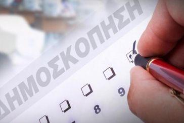 Δημοσκόπηση MRB: Πόση είναι η διαφορά ΝΔ – ΣΥΡΙΖΑ