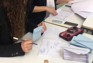 Σταυροδοσία: ποιοί προηγούνται στον δήμο Αμφιλοχίας