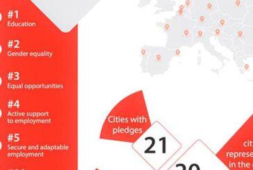 Τα κοινωνικά δικαιώματα στην πόλη μου