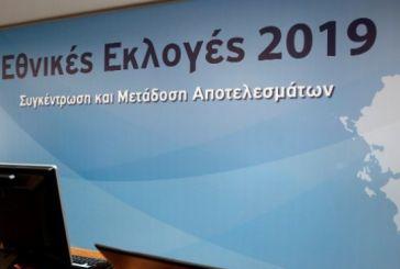 Εθνικές Εκλογές 2019: Τα αποτελέσματα στην Αιτωλοακαρνανία