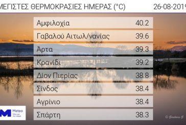 """""""Έβρασε"""" η Αιτωλοακαρνανία σήμερα με τις υψηλότερες θερμοκρασίες στη χώρα-τα στοιχεία του δικτύου αυτόματων μετεωρολογικών σταθμών"""