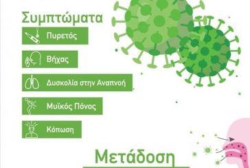Kορονοϊός: οδηγίες από τον Πανελλήνιο Φαρμακευτικό Σύλλογο