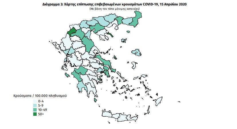 Με πέντε κρούσματα στον χάρτη του ΕΟΔΥ η Αιτωλοακαρνανία