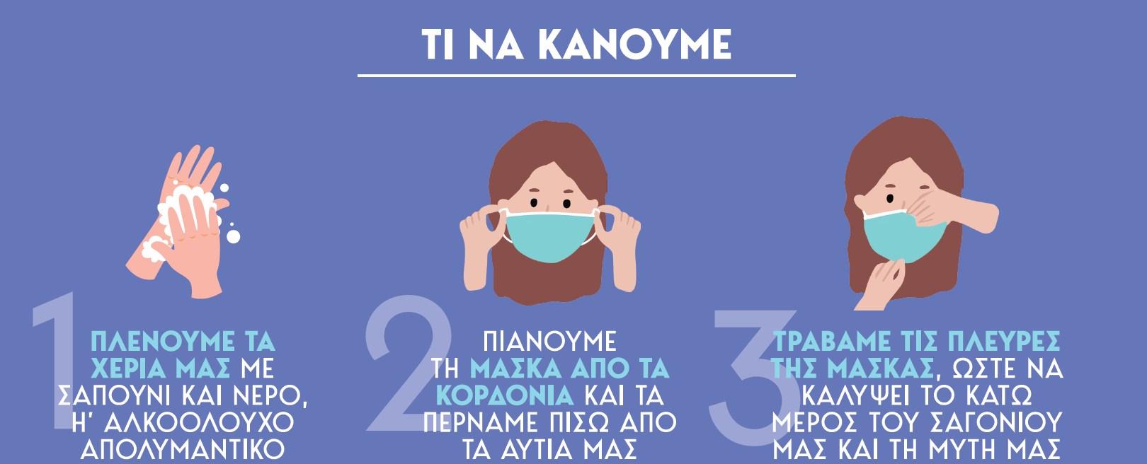 Ενημερώνει για την ορθή χρήση της μάσκας ο Δήμος Αμφιλοχίας