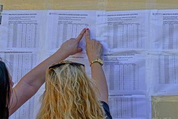 Λαϊκή Ενότητα για Πανελλήνιες 2021: «Αναλγησία και κυνισμός χωρίς όριο από Κεραμέως και ΝΔ»