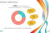 Έρευνα για την πληροφορική στην Ελλάδα από τη Lenovo