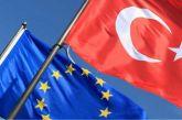 Ολισθηρός ο δρόμος της Τουρκίας