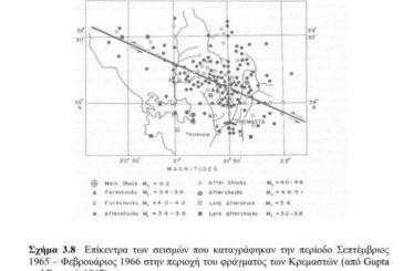 1966: Ο αποκαλυπτικός χάρτης με τους 740 σεισμούς στην περιοχή της Λίμνης Κρεμαστών