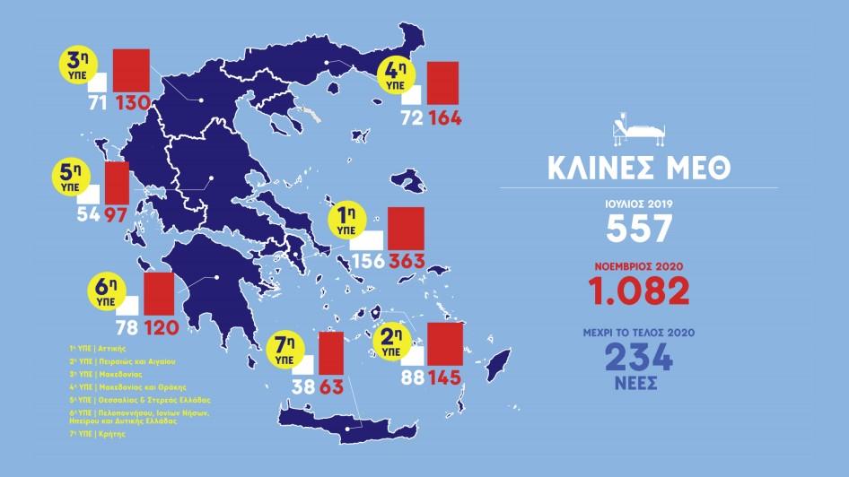 Κορωνοϊός: Ο υγειονομικός χάρτης της Ελλάδας – Δείτε αναλυτικά
